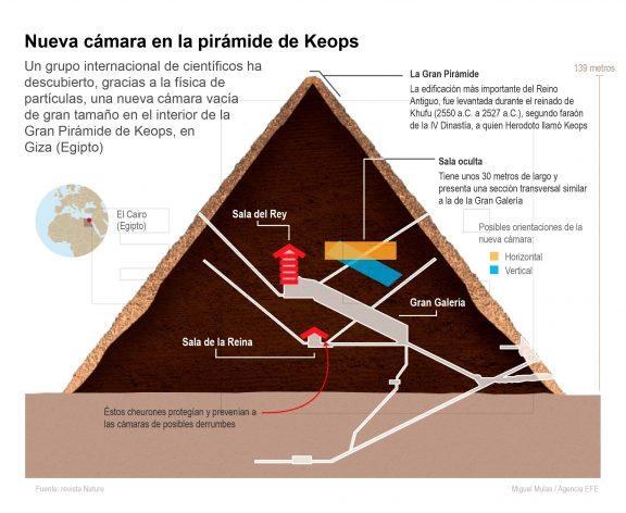 La nueva cámara en la pirámide de Keops (EFE)