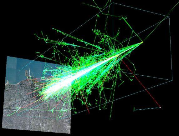 Simulación de una cascada de reacciones provocada por el impacto de un protón proveniente del espacio