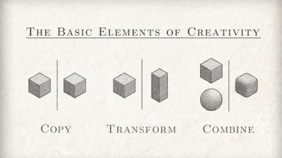 Elementos básicos de la creatividad