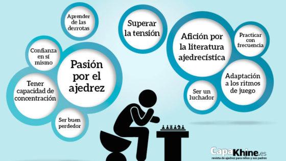«Capakhine»: ajedrez para toda la familia
