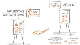 Balance de cinco años de juego regulado en España