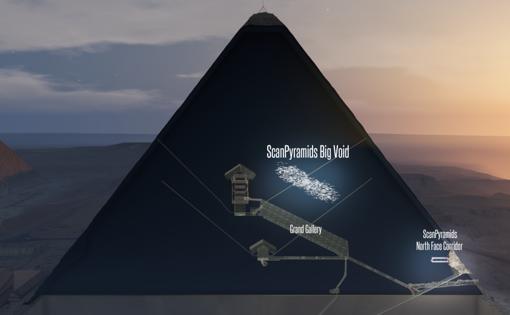 Los rayos cósmicos revelan una enorme cámara oculta en la Gran Pirámide de Guiza
