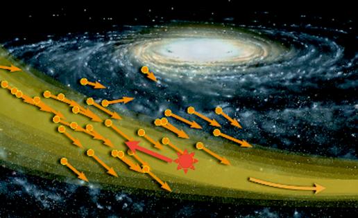 Un «huracán» de materia oscura se dirige hacia la Tierra a toda velocidad