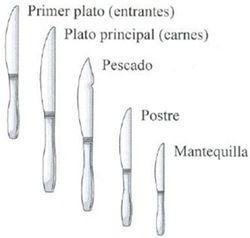 Historia del cuchillo protocolo y etiqueta for Cuchillos carne mesa