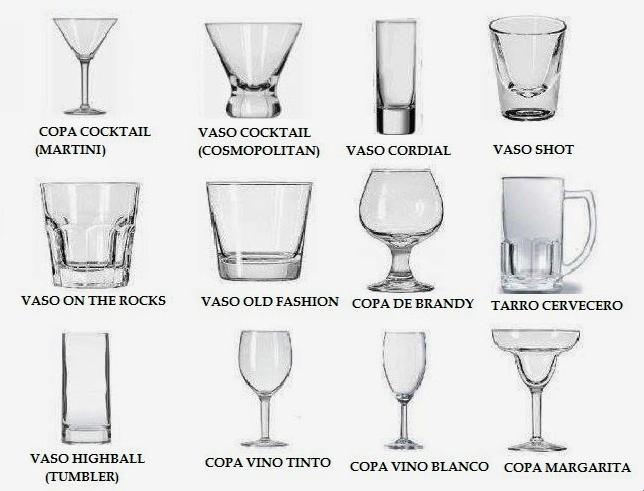 El abc de las copas protocolo y etiqueta for Copas para whisky