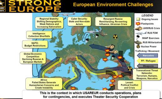 Los desafíos de Europa, vistos por el Ejército de EE.UU.