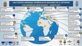 España despliega en agosto 2.422 militares en el exterior