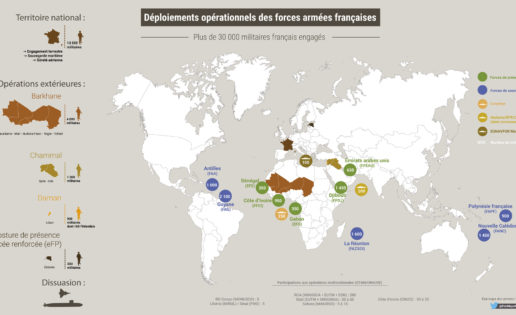 """El imponente despliegue militar de Francia: más de 30.000 militares en cinco """"esferas"""" de influencia"""