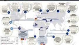 Misiones 2019: Lituania con cazas F-18, mando en Atalanta, aumento en Somalia…