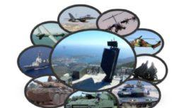 Aprobado el contrato del sistema IFF para mando y control aéreo