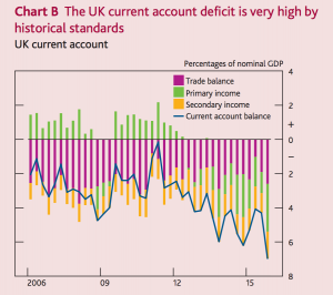 cutting-the-current-account-deficit-would-get-even-harder.jpg