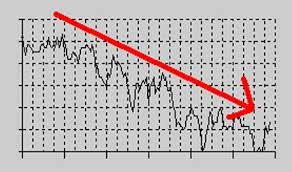 La ¿temida? deflación
