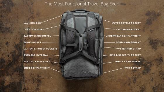 La mochila inteligente