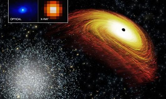 Detectan un agujero negro supermasivo «fuera de control»