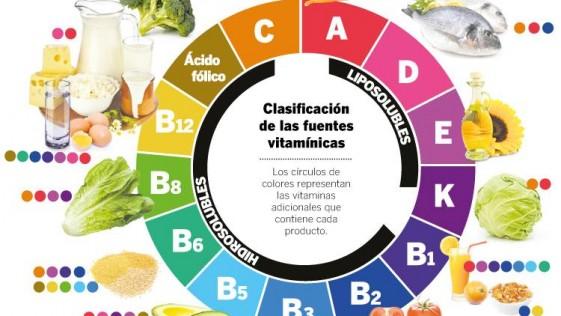 Vitaminas y minerales, ¿hay que tomar más?
