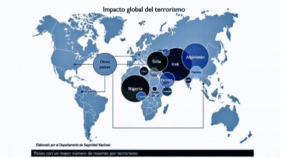 El verdadero impacto del terrorismo global