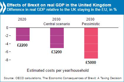 Brexit y negocios: el placer de averiguar lo que está por venir