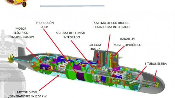 Armada Española: esperando al novedoso submarino S-80 (y otros proyectos)