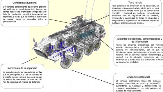 """El Ejército espera tener operativo el nuevo blindado """"8×8"""" en 2018"""
