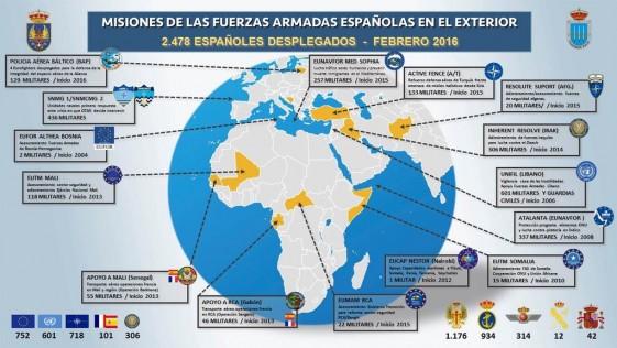 España: 2.478 militares en misiones en el exterior