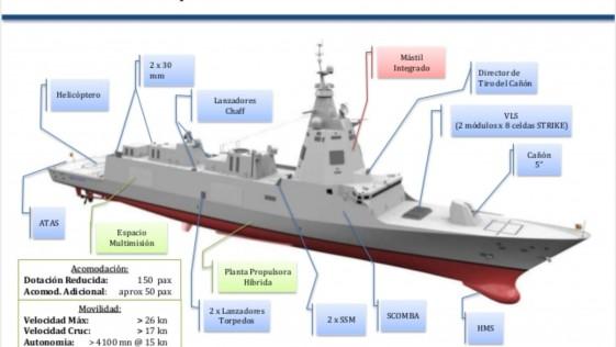 Indra-Lockheed: la alianza para desarrollar el radar antiaéreo de nueva generación