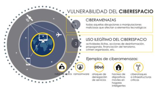 "ESN17: ""España se enfrenta a un incremento de agresiones de servicios de inteligencia extranjeros"""