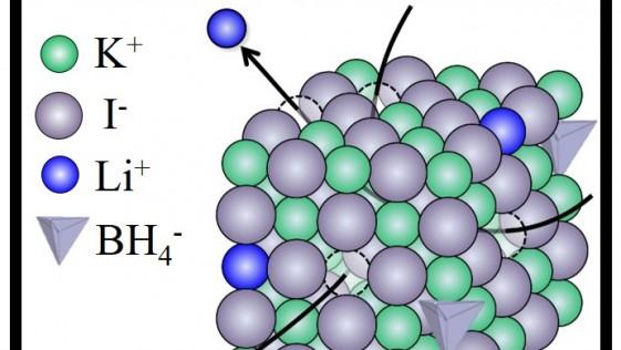 El futuro de los dispositivos: crean un nuevo tipo de batería de iones