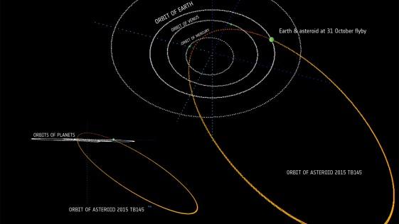 Un gran asteroide «rozará» la Tierra la tarde de Halloween