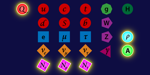 Proponen seis nuevas partículas para explicar los misterios del Universo