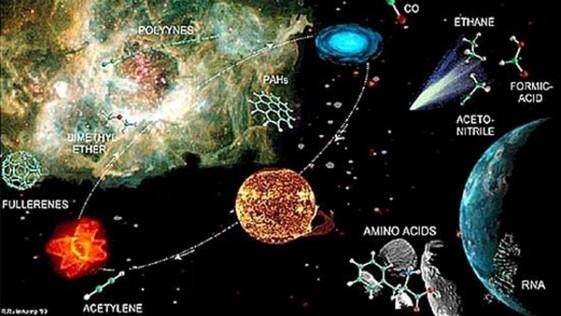 La materia orgánica, más antigua que el Sistema Solar