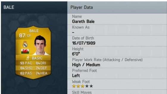 FIFA 14 «menosprecia» a Gareth Bale